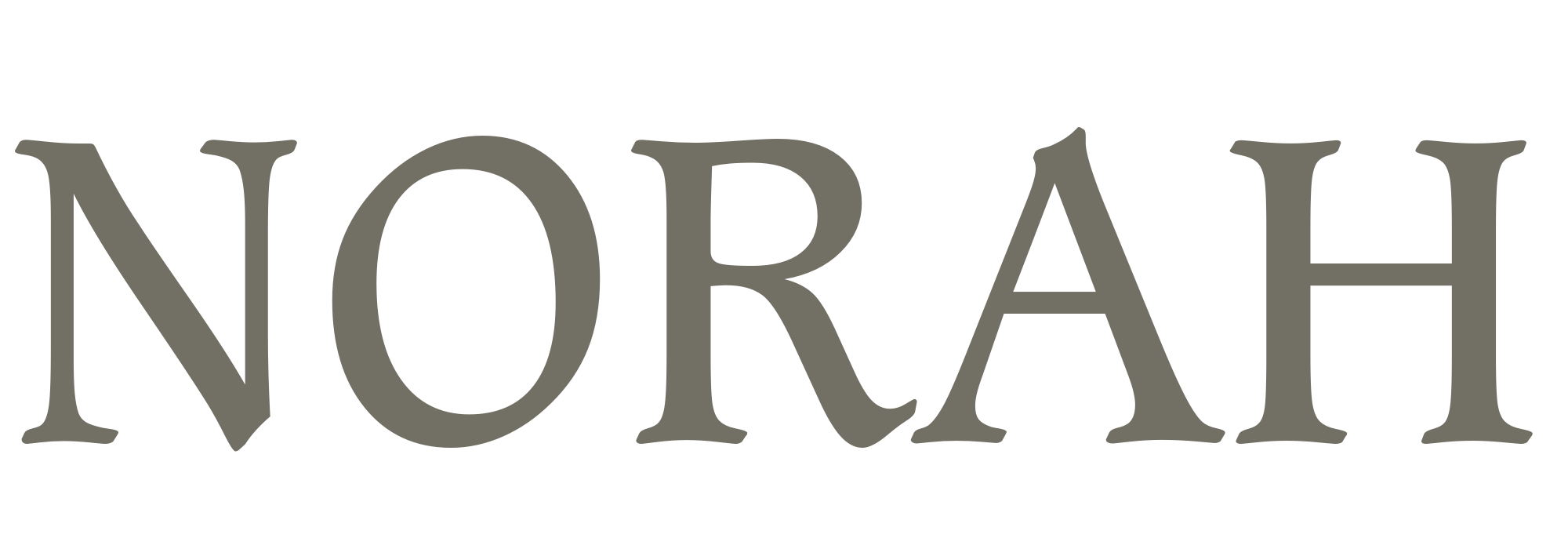 Norah - Name's Meaning of Norah
